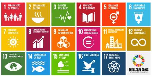 Os objetivos globais de desenvolvimento sustentável