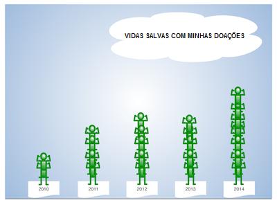 salvas