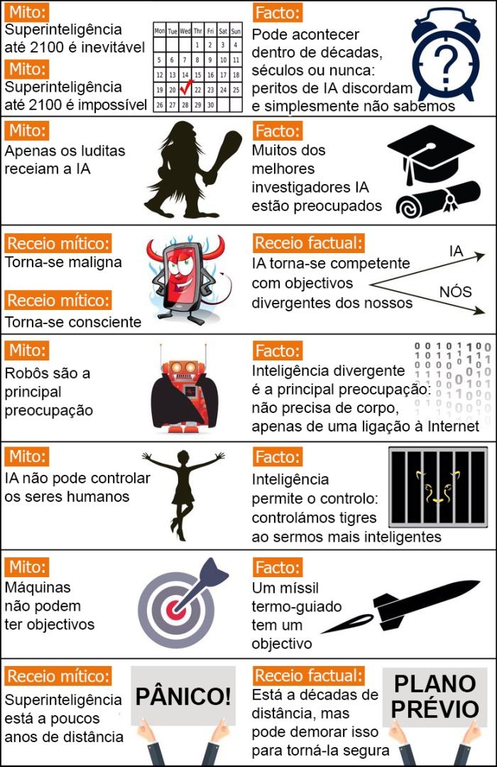 AI-infografia