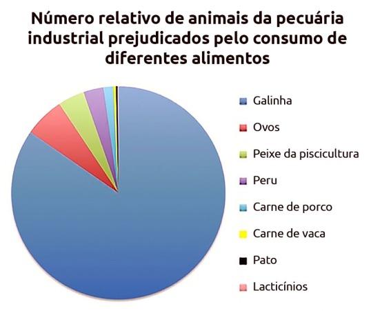 Animaispequenos(19)Gráfico2