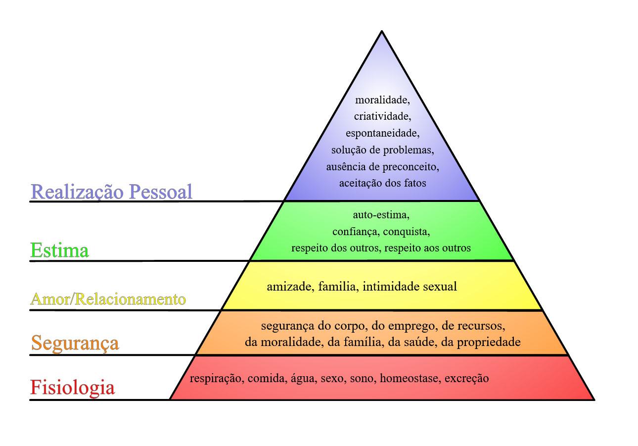 Graf.pirâmideM