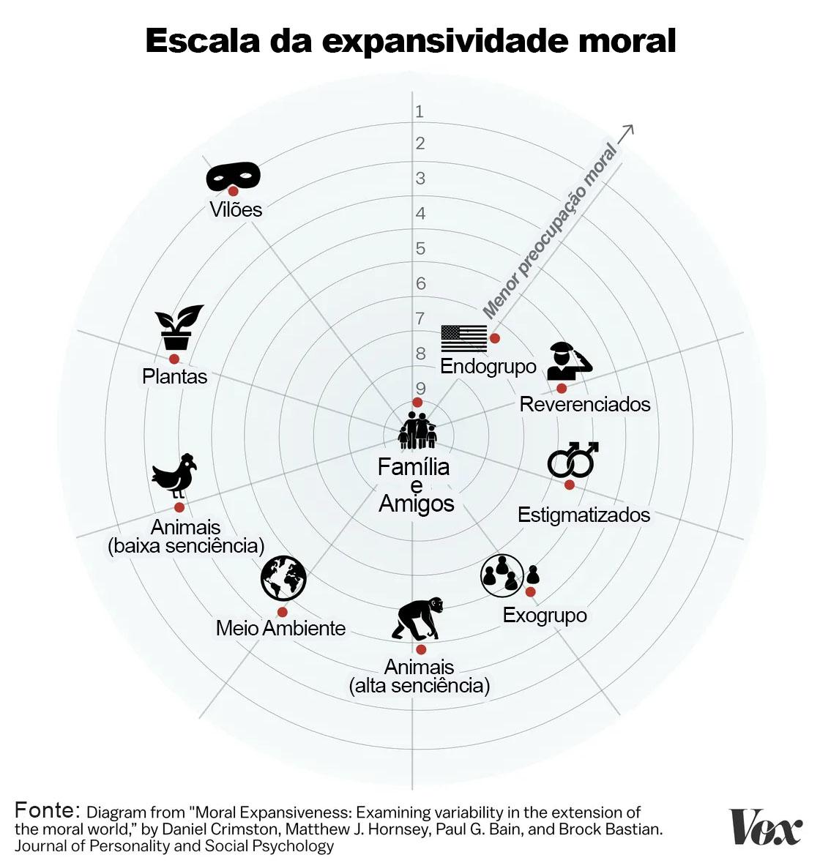 Grafico.CM